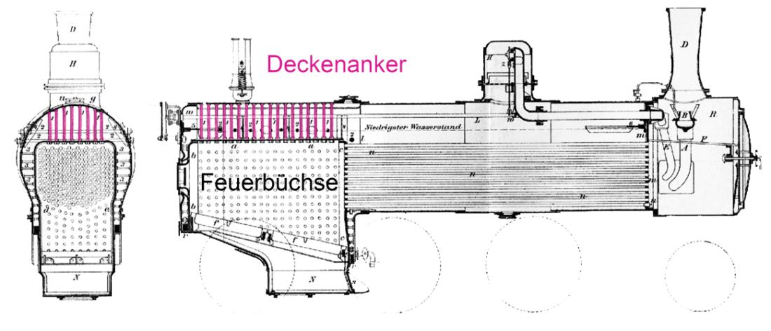 Dampfkessel mit Deckenankern